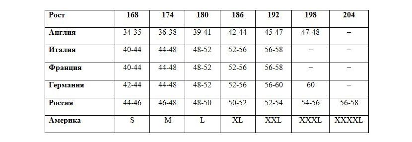 Фото таблицы соответствия размеров футболок поло